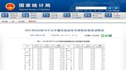 11连涨!南京新房环比上涨0.1%,官方发布8月70城房价数据